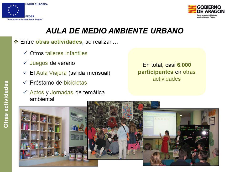 Entre otras actividades, se realizan… AULA DE MEDIO AMBIENTE URBANO Otras actividades Otros talleres infantiles Juegos de verano El Aula Viajera (sali