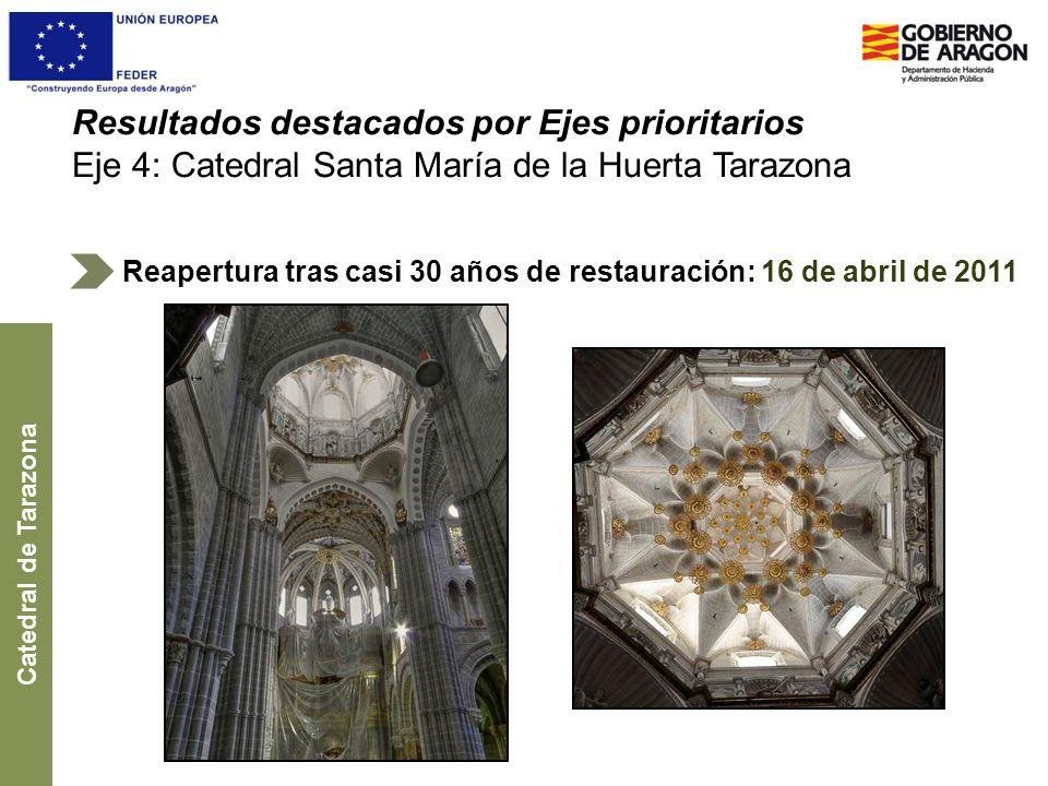 Resultados destacados por Ejes prioritarios Eje 4: Catedral Santa María de la Huerta Tarazona Reapertura tras casi 30 años de restauración: 16 de abri