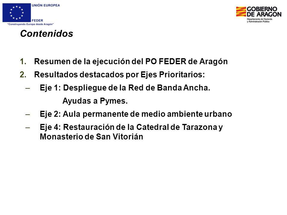 Contenidos 1.Resumen de la ejecución del PO FEDER de Aragón 2.Resultados destacados por Ejes Prioritarios: –Eje 1: Despliegue de la Red de Banda Ancha