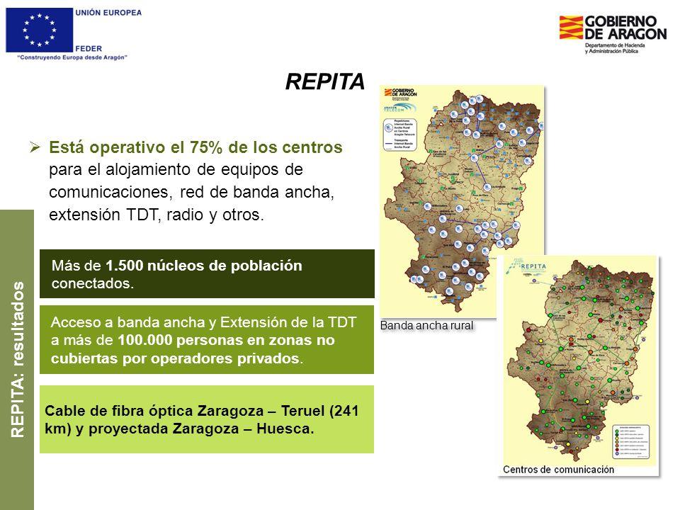 REPITA Está operativo el 75% de los centros para el alojamiento de equipos de comunicaciones, red de banda ancha, extensión TDT, radio y otros. Acceso