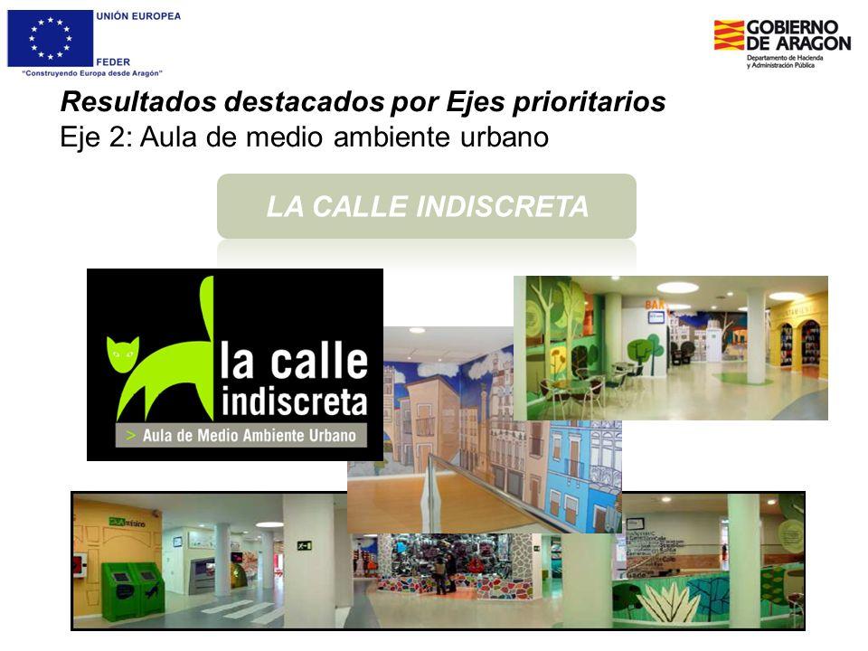 LA CALLE INDISCRETA Resultados destacados por Ejes prioritarios Eje 2: Aula de medio ambiente urbano