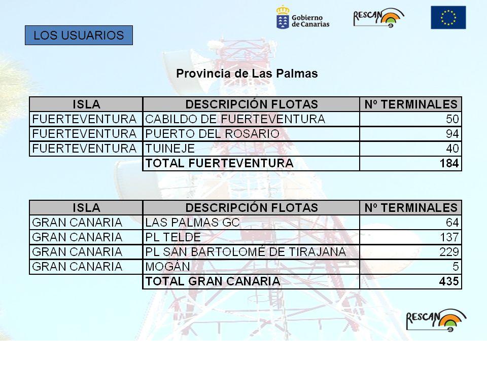 Provincia de Las Palmas LOS USUARIOS