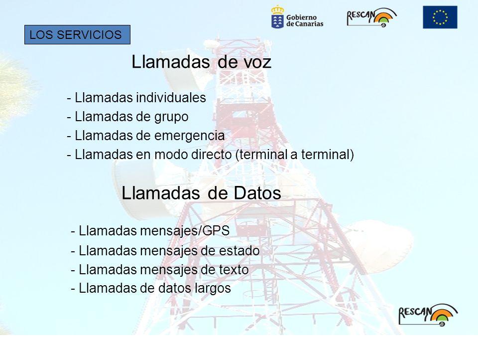 Llamadas de voz - Llamadas individuales - Llamadas de grupo Llamadas de Datos - Llamadas mensajes/GPS - Llamadas mensajes de estado - Llamadas de emer
