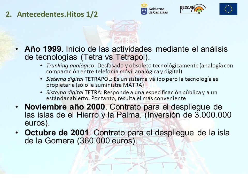 Año 1999. Inicio de las actividades mediante el análisis de tecnologías (Tetra vs Tetrapol). Trunking analógico: Desfasado y obsoleto tecnológicamente