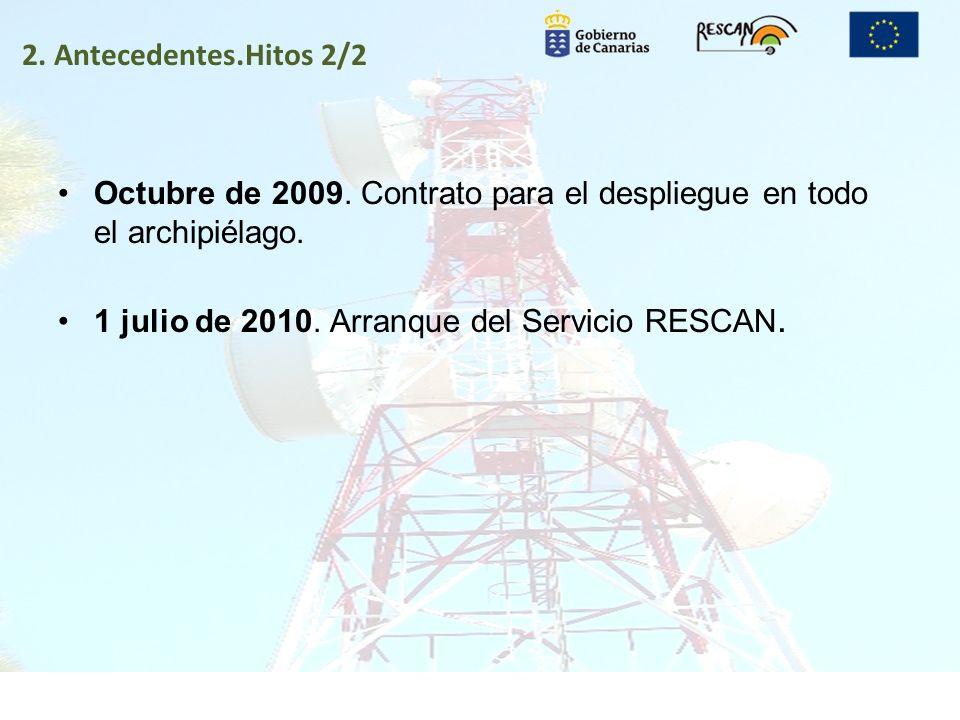 Octubre de 2009. Contrato para el despliegue en todo el archipiélago. 1 julio de 2010. Arranque del Servicio RESCAN. 2. Antecedentes.Hitos 2/2
