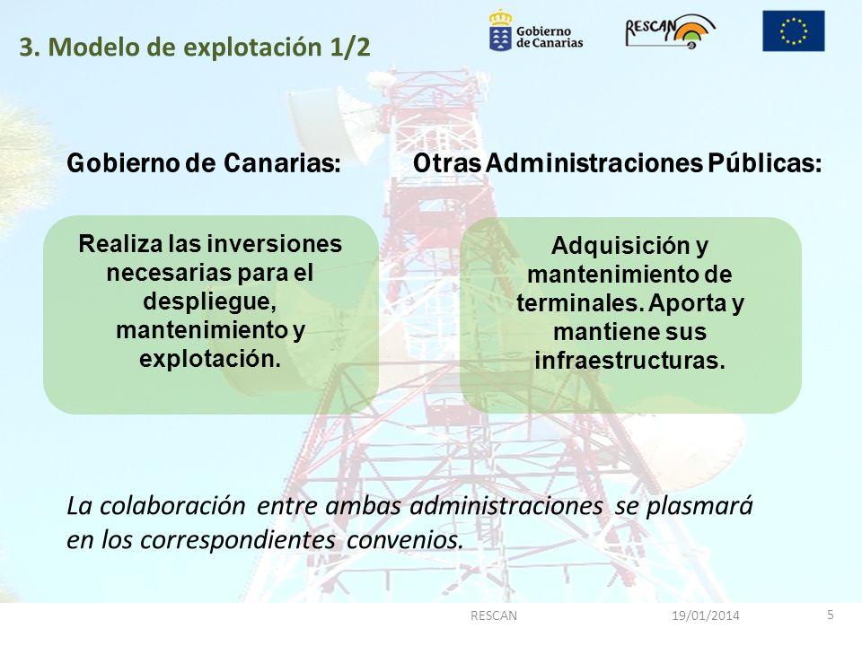 3. Modelo de explotación 1/2 19/01/2014 5 RESCAN Realiza las inversiones necesarias para el despliegue, mantenimiento y explotación. Adquisición y man