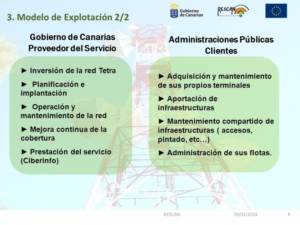 3. Modelo de Explotación 2/2 Inversión de la red Tetra Planificación e implantación Operación y mantenimiento de la red Mejora continua de la cobertur