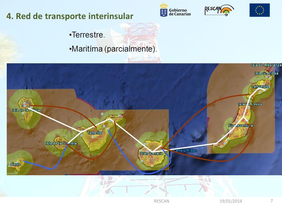 3.Proyecto – Terminales 19/01/2014 18 RESCAN Tipos de Terminales Portátiles (Agente) Móviles (coches, motos, …) Fijos (Base)