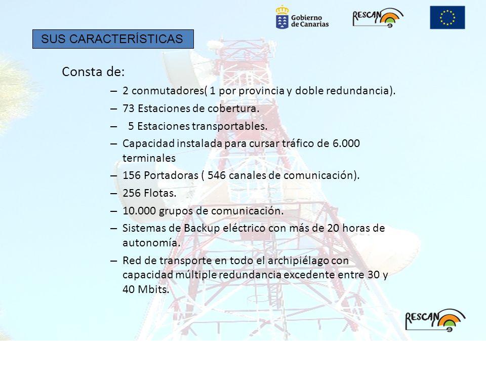 Total de usuarios operativos en la red: 3150 terminales 72 flotas.