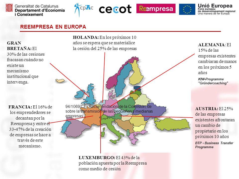 REEMPRESA EN EUROPA GRAN BRETAÑA: El 30% de las cesiones fracasan cuándo no existe un mecanismo institucional que intervenga. FRANCIA: El 16% de los e