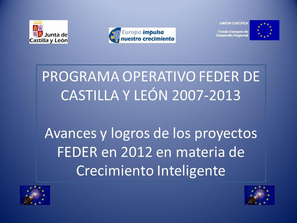 PROGRAMA OPERATIVO FEDER DE CASTILLA Y LEÓN 2007-2013 Avances y logros de los proyectos FEDER en 2012 en materia de Crecimiento Inteligente UNIÓN EURO