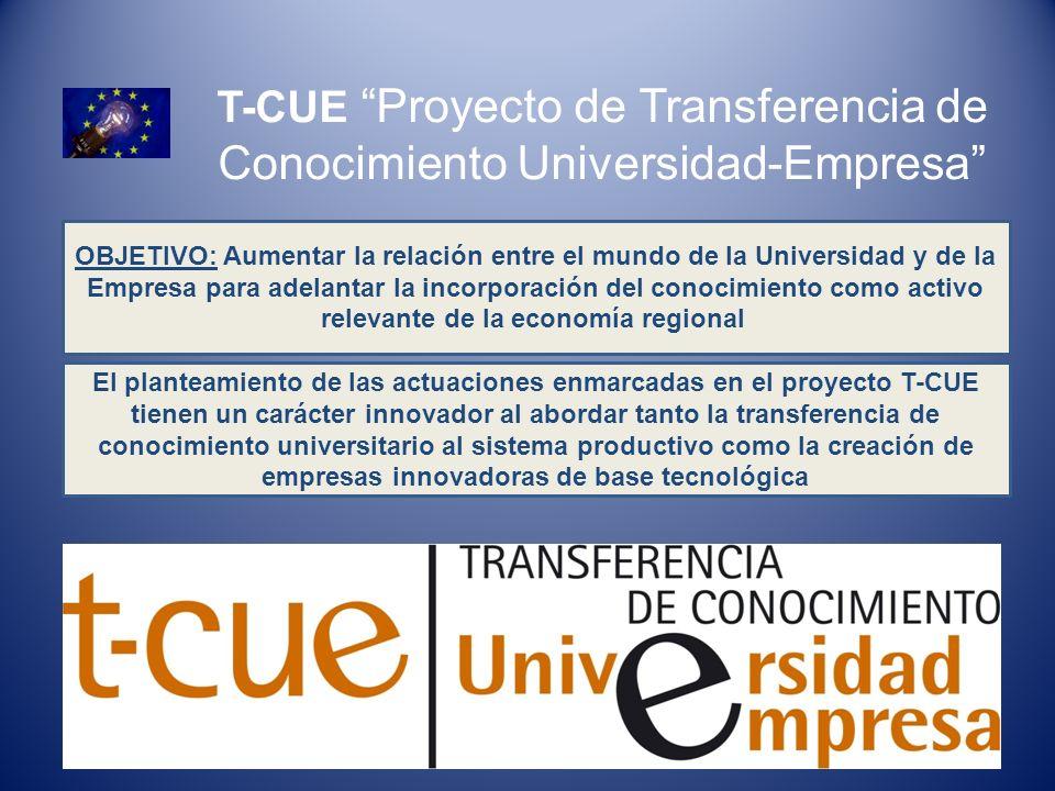 T-CUE Proyecto de Transferencia de Conocimiento Universidad-Empresa OBJETIVO: Aumentar la relación entre el mundo de la Universidad y de la Empresa pa