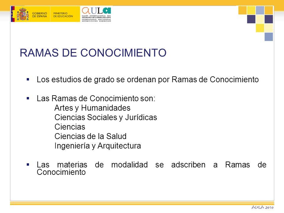 RAMAS DE CONOCIMIENTO Los estudios de grado se ordenan por Ramas de Conocimiento Las Ramas de Conocimiento son: Artes y Humanidades Ciencias Sociales