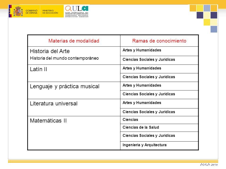 Materias de modalidadRamas de conocimiento Historia del Arte Historia del mundo contemporáneo Artes y Humanidades Ciencias Sociales y Jurídicas Latín