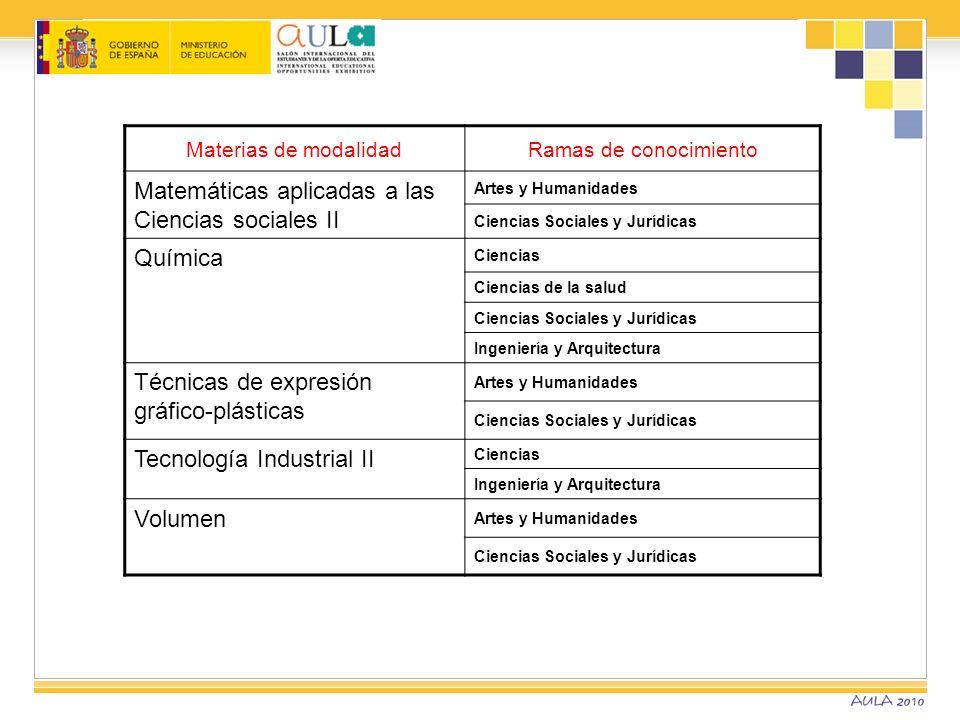 Materias de modalidadRamas de conocimiento Matemáticas aplicadas a las Ciencias sociales II Artes y Humanidades Ciencias Sociales y Jurídicas Química