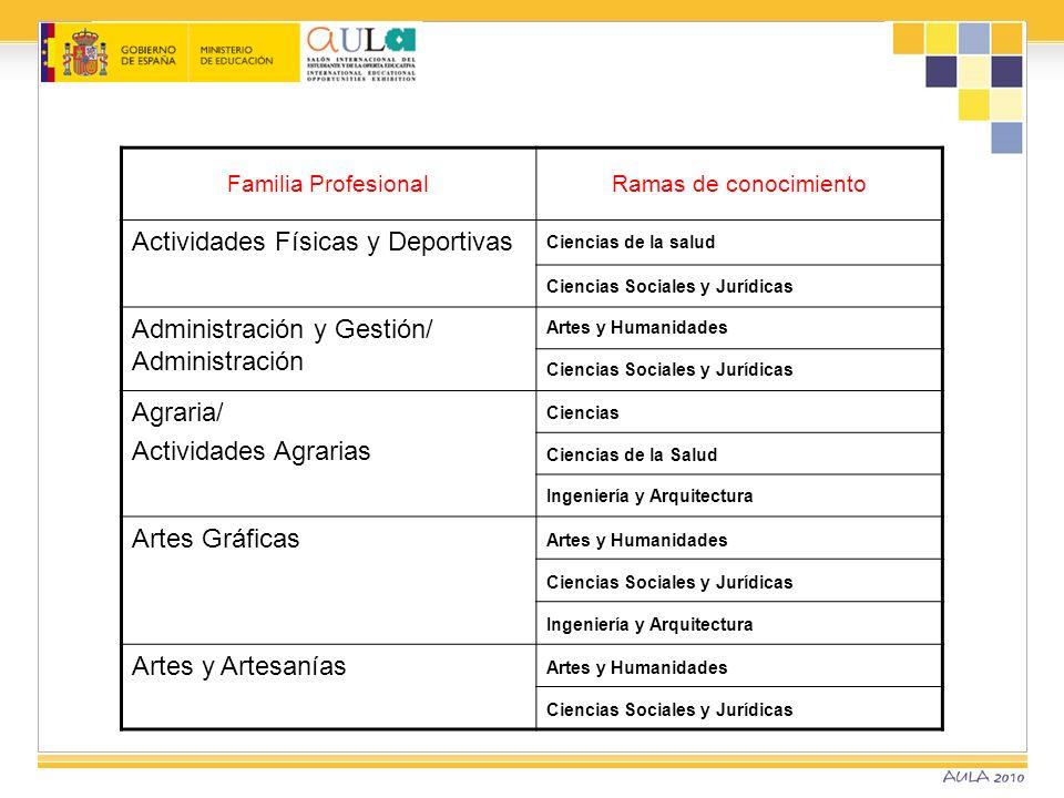 Familia ProfesionalRamas de conocimiento Actividades Físicas y Deportivas Ciencias de la salud Ciencias Sociales y Jurídicas Administración y Gestión/