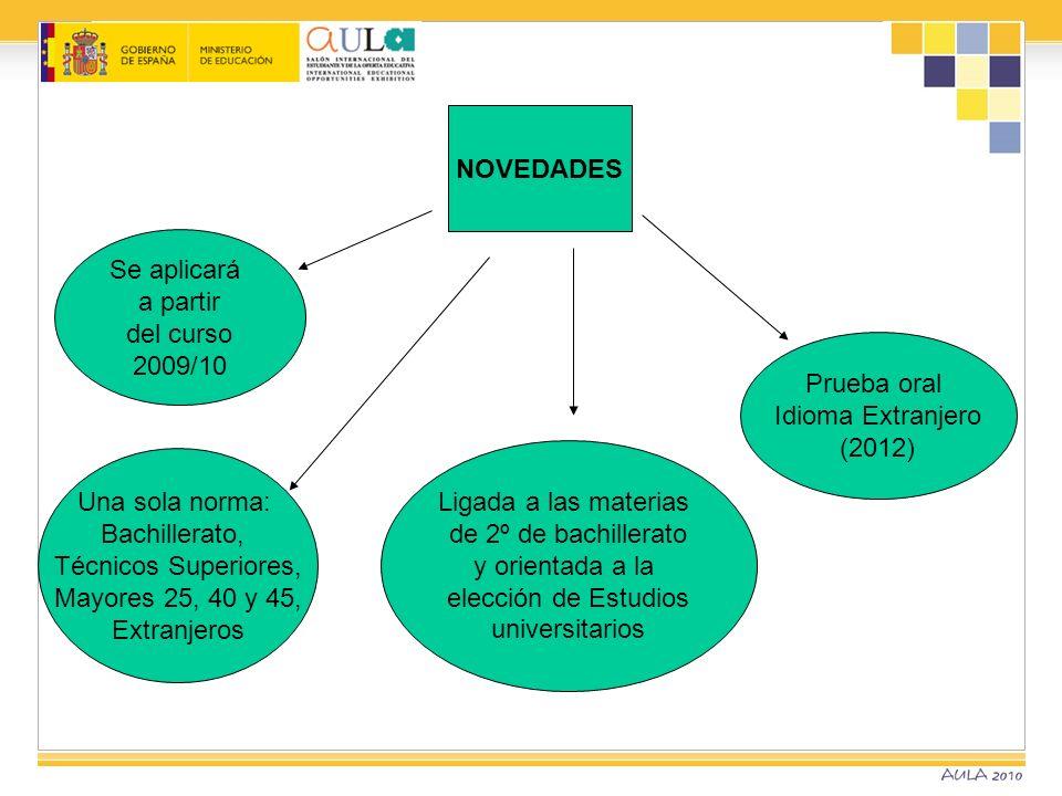 NOVEDADES Se aplicará a partir del curso 2009/10 Una sola norma: Bachillerato, Técnicos Superiores, Mayores 25, 40 y 45, Extranjeros Ligada a las mate