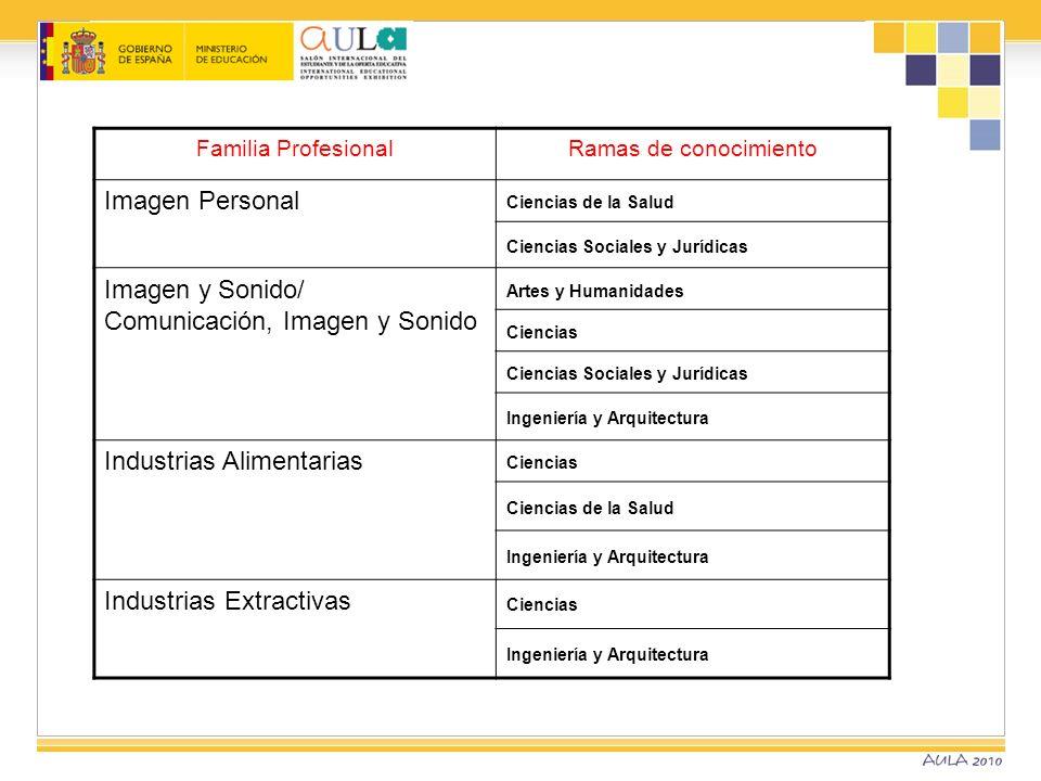 Familia ProfesionalRamas de conocimiento Imagen Personal Ciencias de la Salud Ciencias Sociales y Jurídicas Imagen y Sonido/ Comunicación, Imagen y So
