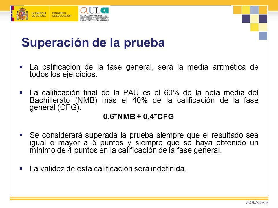 Superación de la prueba La calificación de la fase general, será la media aritmética de todos los ejercicios. La calificación final de la PAU es el 60