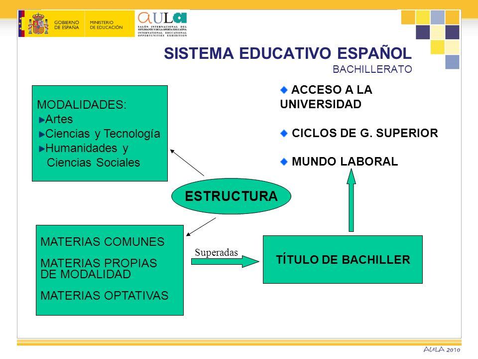 SISTEMA EDUCATIVO ESPAÑOL BACHILLERATO MODALIDADES: Artes Ciencias y Tecnología Humanidades y Ciencias Sociales MATERIAS COMUNES MATERIAS PROPIAS DE M