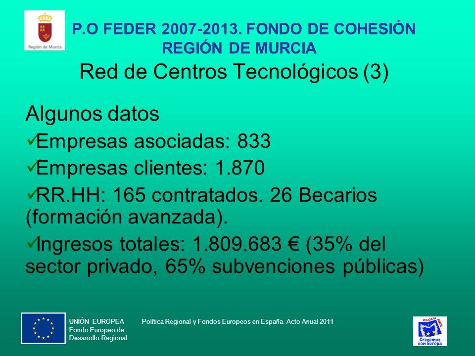 UNIÓN EUROPEA Política Regional y Fondos Europeos en España.