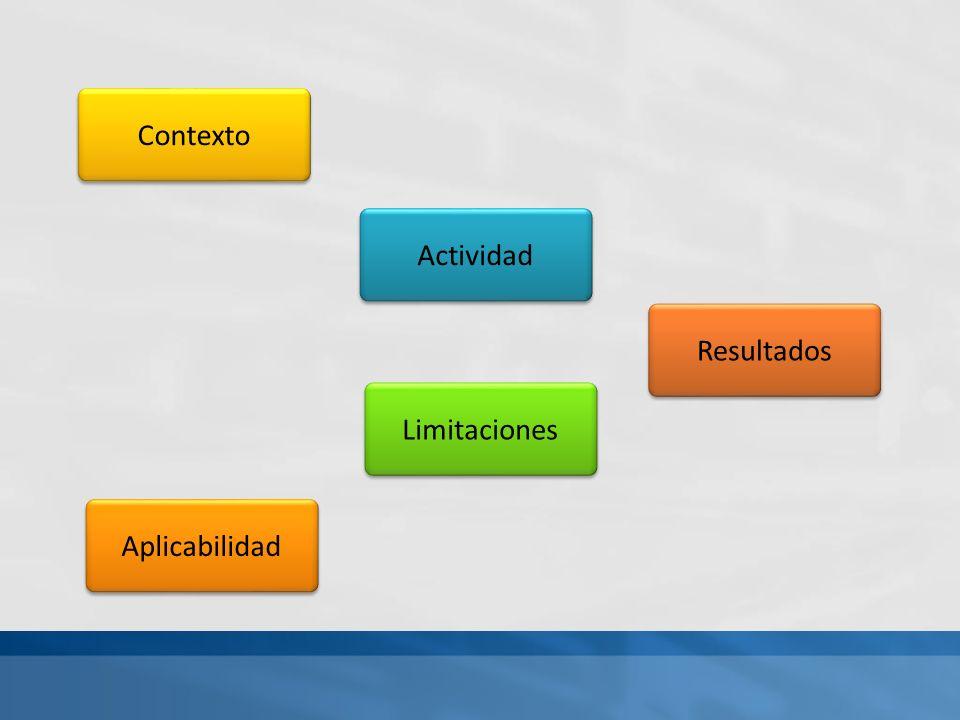 Resultados Actividad Contexto Aplicabilidad Limitaciones