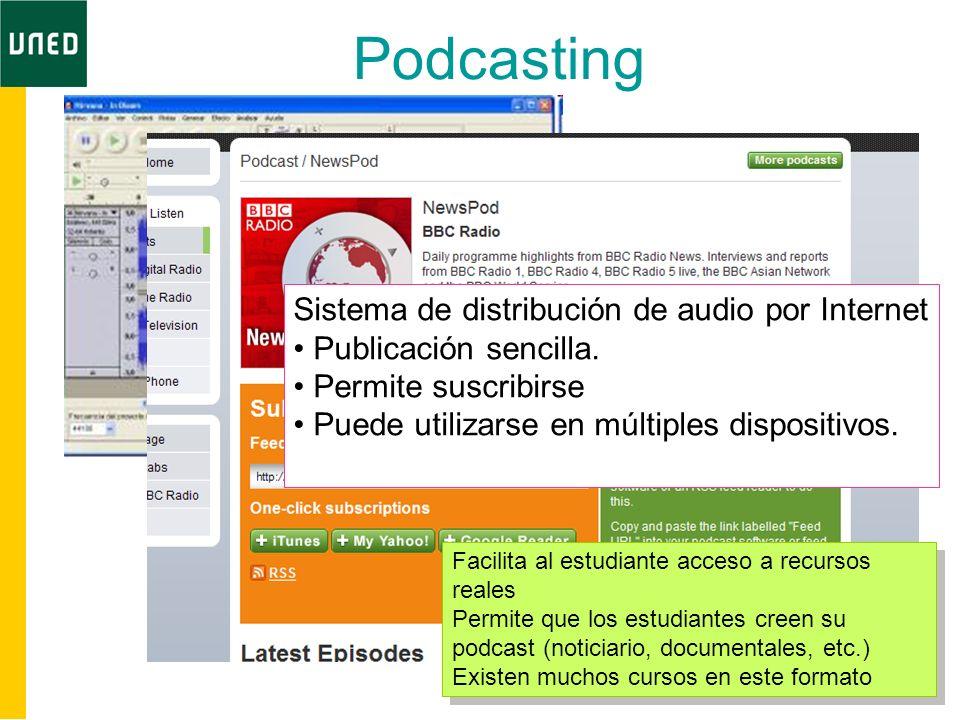 Audacity Podcasting Sistema de distribución de audio por Internet Publicación sencilla. Permite suscribirse Puede utilizarse en múltiples dispositivos