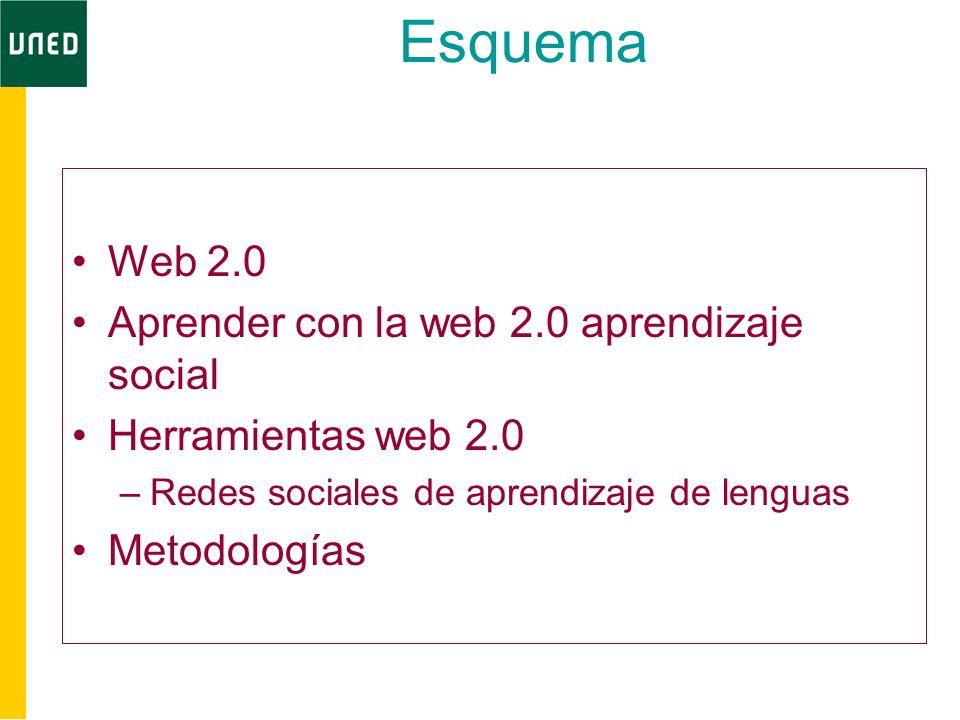 Esquema Web 2.0 Aprender con la web 2.0 aprendizaje social Herramientas web 2.0 –Redes sociales de aprendizaje de lenguas Metodologías