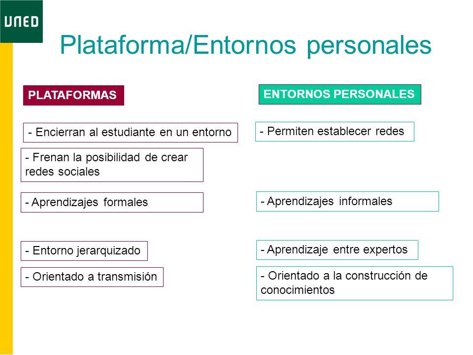 Plataforma/Entornos personales PLATAFORMAS - Encierran al estudiante en un entorno - Frenan la posibilidad de crear redes sociales - Aprendizajes formales - Entorno jerarquizado - Orientado a transmisión ENTORNOS PERSONALES - Permiten establecer redes - Aprendizajes informales - Aprendizaje entre expertos - Orientado a la construcción de conocimientos