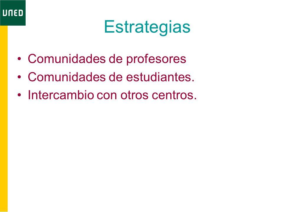 Estrategias Comunidades de profesores Comunidades de estudiantes. Intercambio con otros centros.