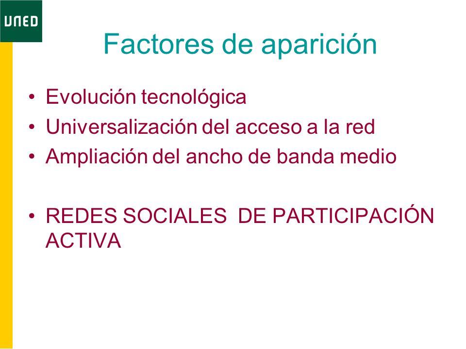 Factores de aparición Evolución tecnológica Universalización del acceso a la red Ampliación del ancho de banda medio REDES SOCIALES DE PARTICIPACIÓN ACTIVA