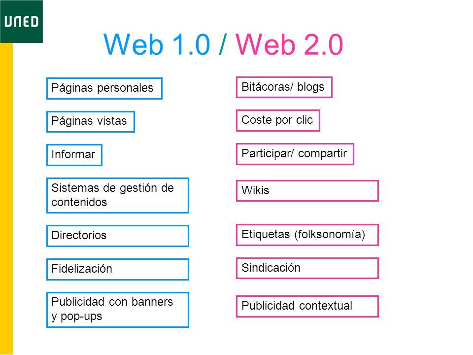 Web 1.0 / Web 2.0 Páginas personales Páginas vistas Informar Sistemas de gestión de contenidos Directorios Fidelización Publicidad con banners y pop-u