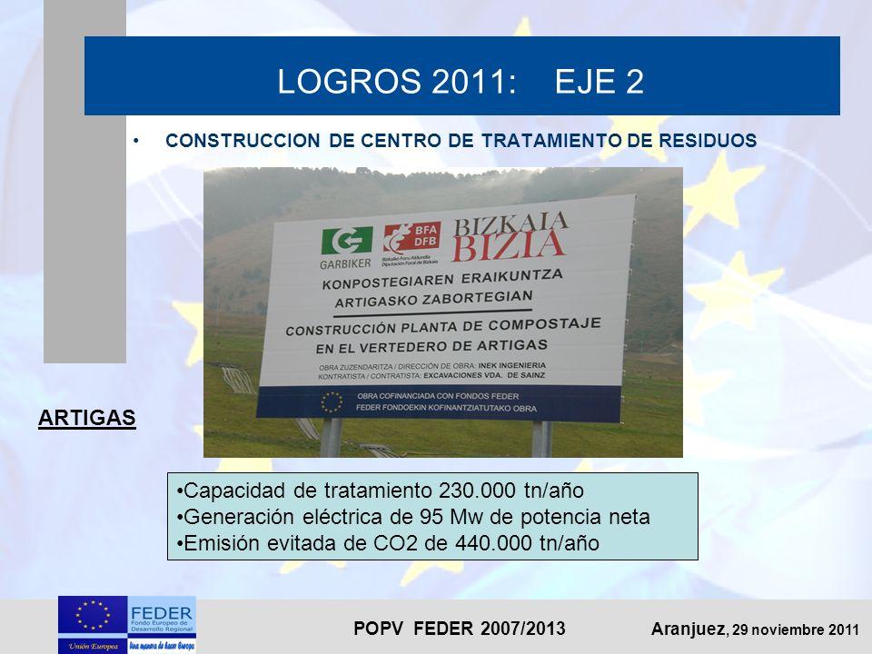 POPV FEDER 2007/2013 Aranjuez, 29 noviembre 2011 LOGROS 2011: EJE 2 CONSTRUCCION DE CENTRO DE TRATAMIENTO DE RESIDUOS Capacidad de tratamiento 230.000 tn/año Generación eléctrica de 95 Mw de potencia neta Emisión evitada de CO2 de 440.000 tn/año ARTIGAS