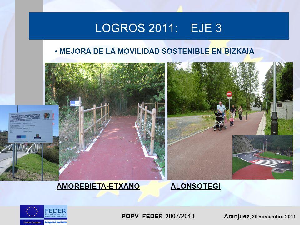 POPV FEDER 2007/2013 Aranjuez, 29 noviembre 2011 LOGROS 2011: EJE 3 MEJORA DE LA MOVILIDAD SOSTENIBLE EN BIZKAIA AMOREBIETA-ETXANOALONSOTEGI