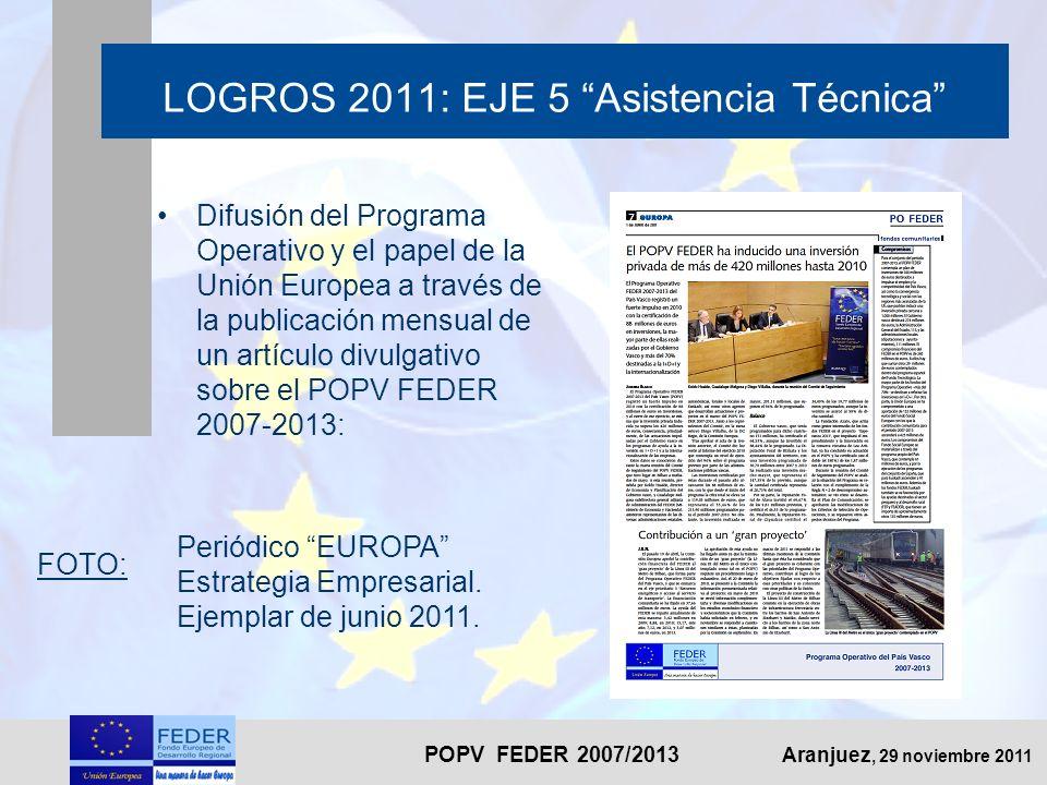 POPV FEDER 2007/2013 Aranjuez, 29 noviembre 2011 LOGROS 2011: EJE 5 Asistencia Técnica Difusión del Programa Operativo y el papel de la Unión Europea a través de la publicación mensual de un artículo divulgativo sobre el POPV FEDER 2007-2013: Periódico EUROPA Estrategia Empresarial.