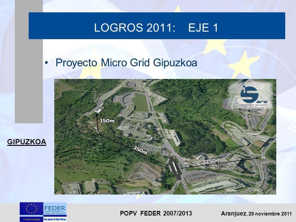 POPV FEDER 2007/2013 Aranjuez, 29 noviembre 2011 LOGROS 2011: EJE 1 Proyecto Micro Grid Gipuzkoa GIPUZKOA