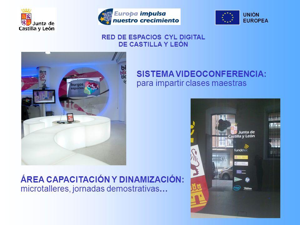 UNIÓN EUROPEA SISTEMA VIDEOCONFERENCIA: para impartir clases maestras ÁREA CAPACITACIÓN Y DINAMIZACIÓN: microtalleres, jornadas demostrativas… RED DE