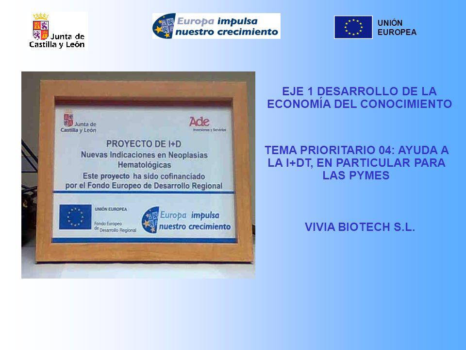 UNIÓN EUROPEA EJE 1 DESARROLLO DE LA ECONOMÍA DEL CONOCIMIENTO TEMA PRIORITARIO 04: AYUDA A LA I+DT, EN PARTICULAR PARA LAS PYMES VIVIA BIOTECH S.L.