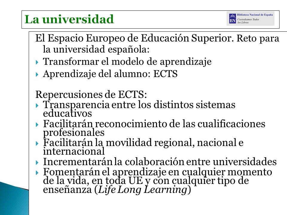 El Espacio Europeo de Educación Superior. Reto para la universidad española: Transformar el modelo de aprendizaje Aprendizaje del alumno: ECTS Repercu