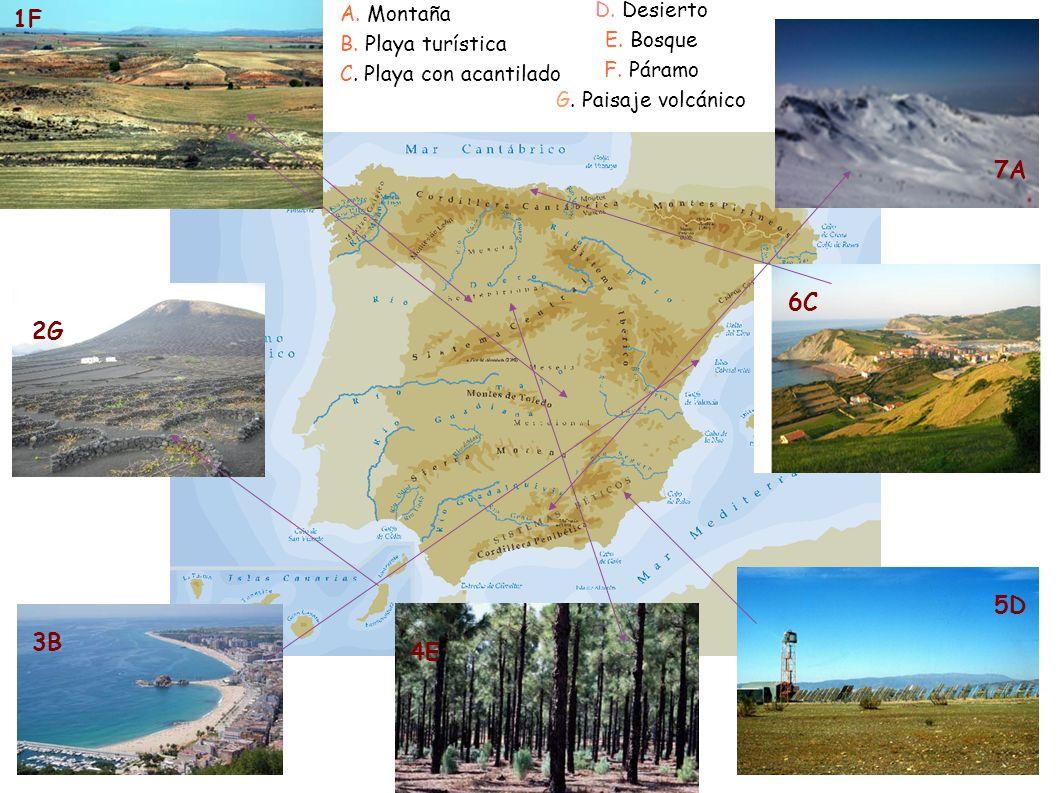 A. Montaña B. Playa turística C. Playa con acantilado D. Desierto E. Bosque F. Páramo G. Paisaje volcánico 1F 3B 4E 5D 6C 7A 2G