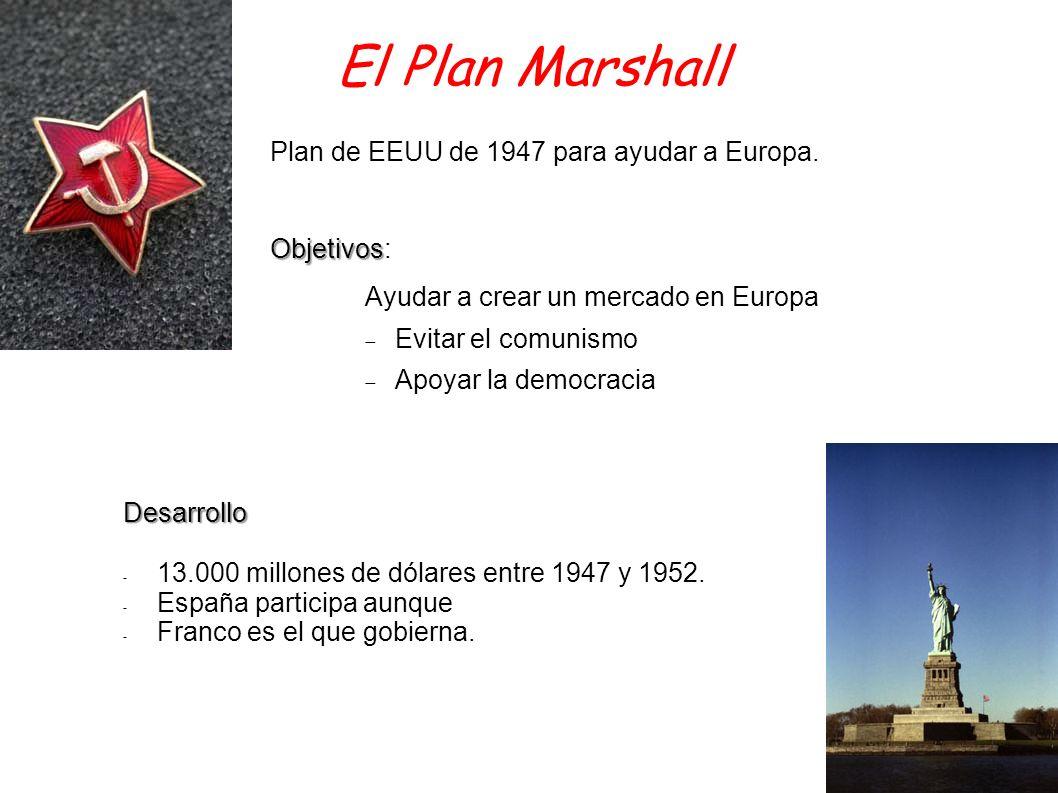 El Plan Marshall Plan de EEUU de 1947 para ayudar a Europa. Objetivos Objetivos: Ayudar a crear un mercado en Europa Evitar el comunismo Apoyar la dem