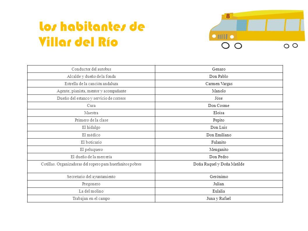 Conductor del autobusGenaro Alcalde y dueño de la fondaDon Pablo Estrella de la canción andaluzaCarmen Vargas Agente, pianista, mentor y acompañanteMa