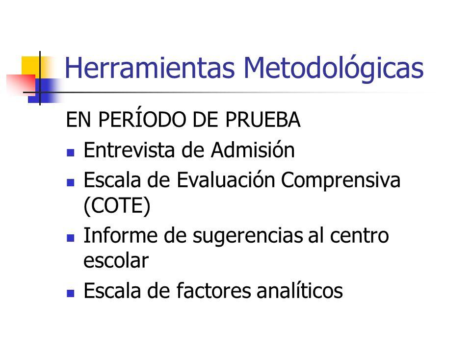 Herramientas Metodológicas EN PERÍODO DE PRUEBA Entrevista de Admisión Escala de Evaluación Comprensiva (COTE) Informe de sugerencias al centro escola