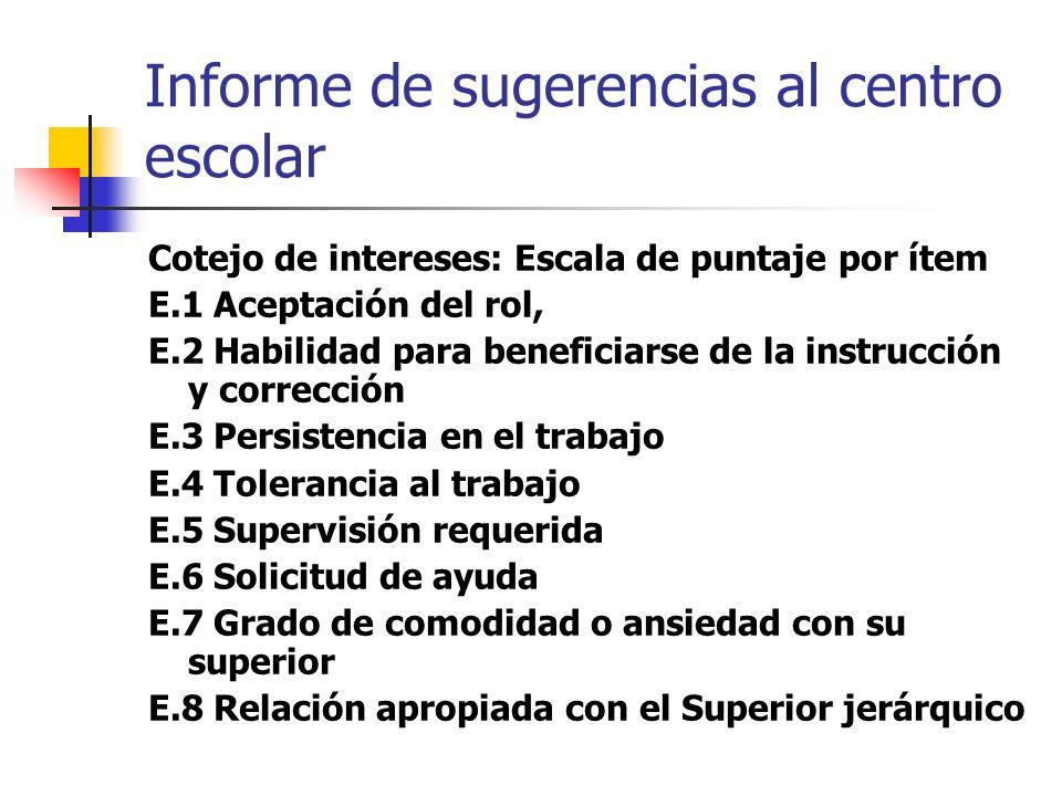 Informe de sugerencias al centro escolar Cotejo de intereses: Escala de puntaje por ítem E.1 Aceptación del rol, E.2 Habilidad para beneficiarse de la