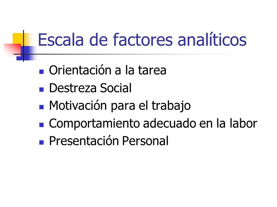 Escala de factores analíticos Orientación a la tarea Destreza Social Motivación para el trabajo Comportamiento adecuado en la labor Presentación Perso