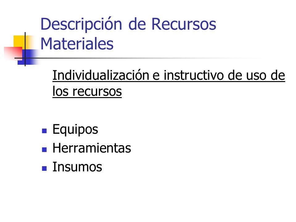 Descripción de Recursos Materiales Individualización e instructivo de uso de los recursos Equipos Herramientas Insumos