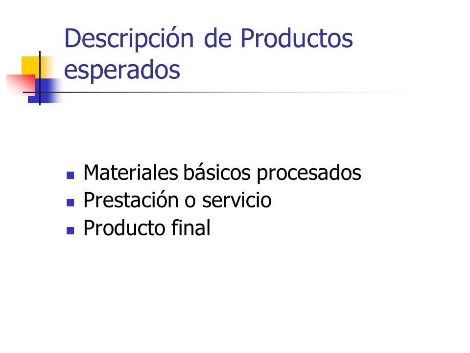 Descripción de Productos esperados Materiales básicos procesados Prestación o servicio Producto final