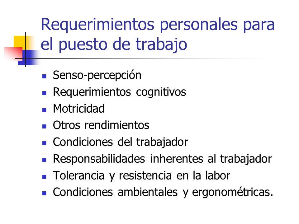 Requerimientos personales para el puesto de trabajo Senso-percepción Requerimientos cognitivos Motricidad Otros rendimientos Condiciones del trabajado