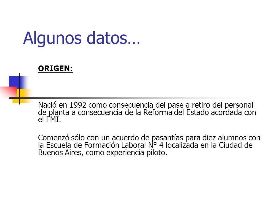 Programa de Pasantías Centro de Impresiones Continúa en 1995 cuando el Ministerio firma un nuevo Convenio con la Secretaría de Educación de la Ciudad de Buenos Aires por el cual se formaliza un sistema de 30 pasantías para alumnos de todas las Escuelas de Formación Laboral de la Ciudad.