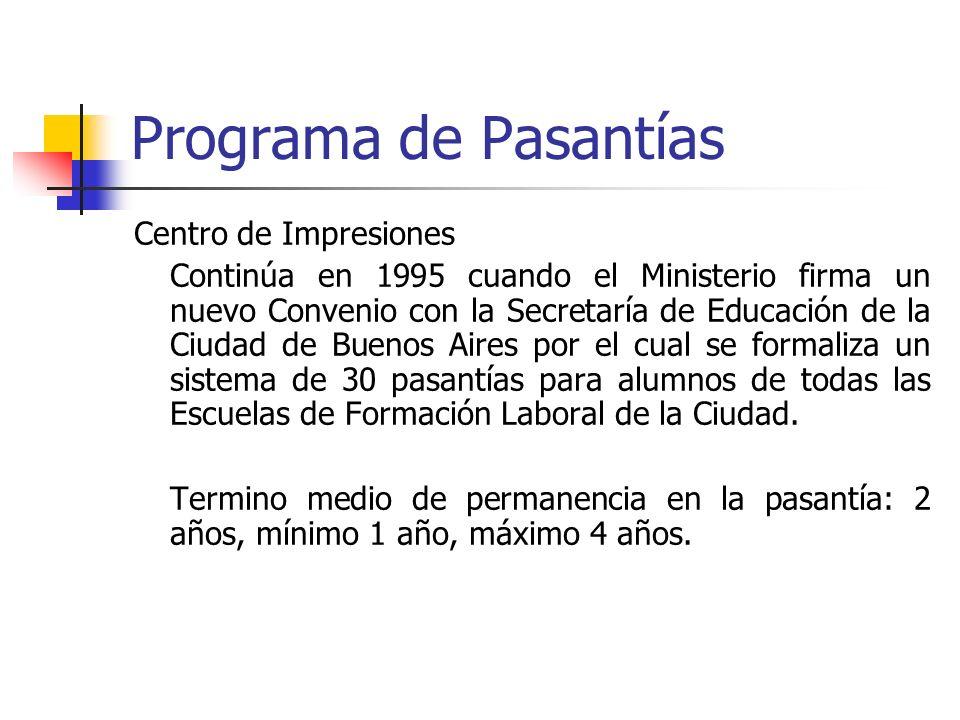 Programa de Pasantías Centro de Impresiones Continúa en 1995 cuando el Ministerio firma un nuevo Convenio con la Secretaría de Educación de la Ciudad